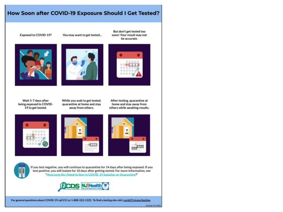 How soon after COVID-19 exposure should I get tested?